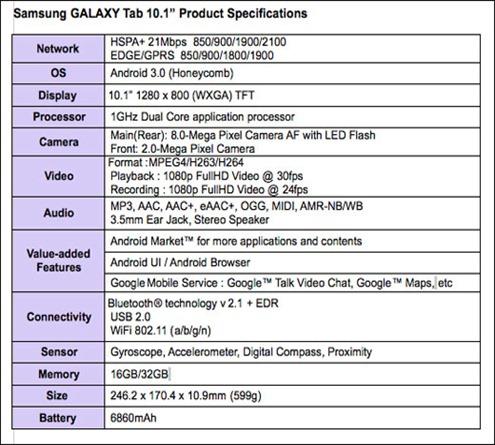 galaxy10.1specs